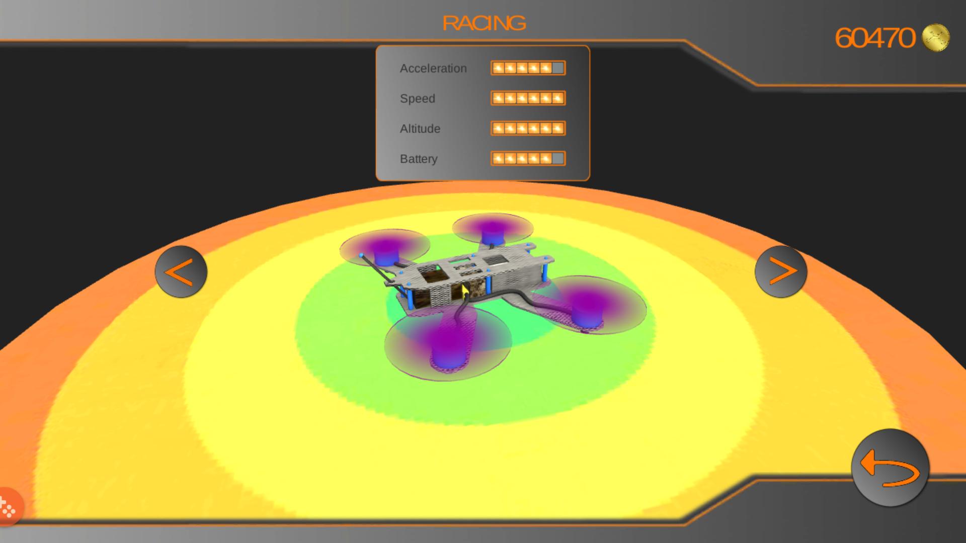 Amazing Drones Drone Types